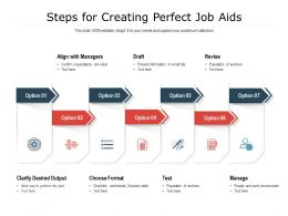 Steps For Creating Perfect Job Aids