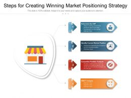 Steps For Creating Winning Market Positioning Strategy