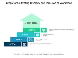 Steps For Cultivating Diversity And Inclusion At Workplace