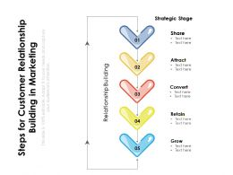 Steps For Customer Relationship Building In Marketing