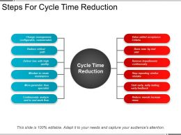 Steps For Cycle Time Reduction Powerpoint Templates