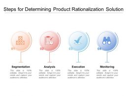 Steps For Determining Product Rationalization Solution