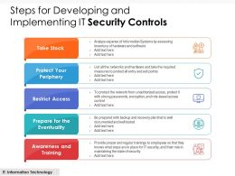 Steps For Developing And Implementing IT Security Controls