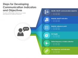 Steps For Developing Communication Indicators And Objectives