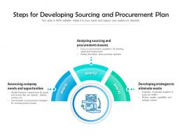 Steps For Developing Sourcing And Procurement Plan