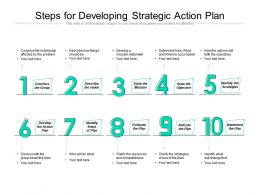 Steps For Developing Strategic Action Plan