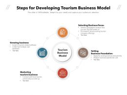 Steps For Developing Tourism Business Model