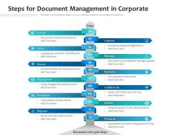 Steps For Document Management In Corporate