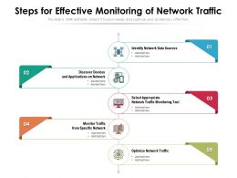 Steps For Effective Monitoring Of Network Traffic