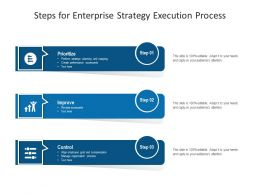 Steps For Enterprise Strategy Execution Process