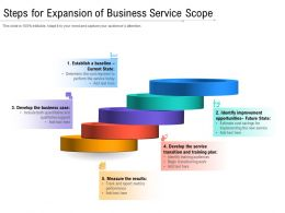 Steps For Expansion Of Business Service Scope