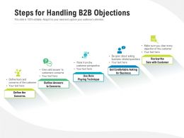 Steps For Handling B2B Objections