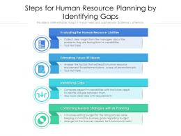 Steps For Human Resource Planning By Identifying Gaps
