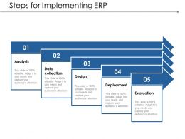 Steps For Implementing Erp