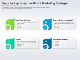 Steps For Improving Healthcare Marketing Strategies