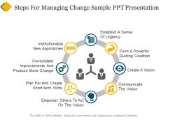Steps For Managing Change Sample Ppt Presentation