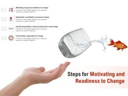 Steps For Motivating And Readiness To Change