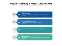 Steps For Planning A Product Launch Event