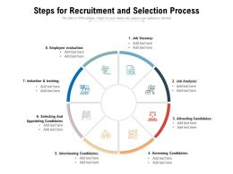 Steps For Recruitment And Selection Process