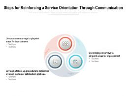 Steps For Reinforcing A Service Orientation Through Communication