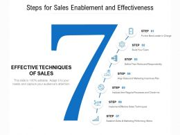 Steps For Sales Enablement And Effectiveness