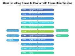 Steps For Selling House To Realtor With Transaction Timeline