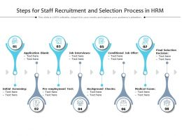 Steps For Staff Recruitment And Selection Process In HRM