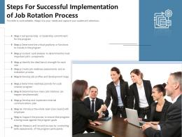 Steps For Successful Implementation Of Job Rotation Process