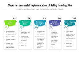 Steps For Successful Implementation Of Selling Training Plan