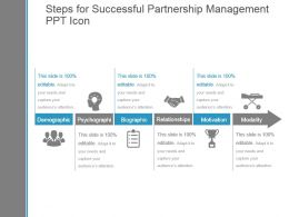 Steps For Successful Partnership Management Ppt Icon