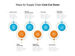 Steps For Supply Chain Cost Cut Down