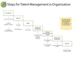 Steps For Talent Management In Organization Development Ppt Slides
