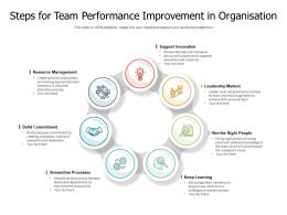 Steps For Team Performance Improvement In Organisation