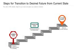 Steps For Transition To Desired Future From Current State