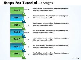 Steps For Tutorial With 7 Stages