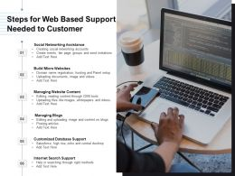 Steps For Web Based Support Needed To Customer