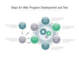 Steps For Web Program Development And Test