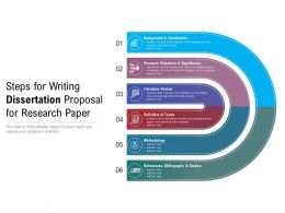 Steps For Writing Dissertation Proposal For Research Paper