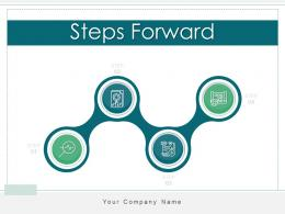 Steps Forward Purchasing Process Management Assessment Strategy Development