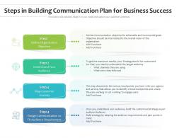 Steps In Building Communication Plan For Business Success