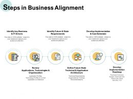 Steps In Business Alignment Technologies Ppt Powerpoint Presentation Styles