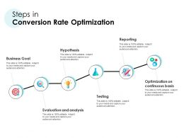 Steps In Conversion Rate Optimization