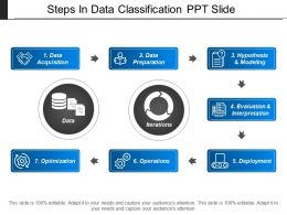 Steps In Data Classification Ppt Slide