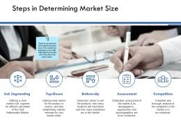 Steps In Determining Market Size Assessment Ppt Powerpoint Presentation Ideas Template