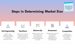 Steps In Determining Market Size Competition Ppt Powerpoint Presentation Ideas Good