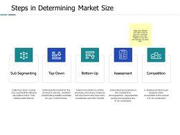Steps In Determining Market Size Ppt Powerpoint Presentation Gallery Background Designs