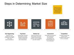 Steps In Determining Market Size Ppt Powerpoint Presentation Portfolio Deck