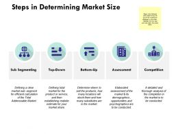 Steps In Determining Market Size Ppt Powerpoint Presentation Show Graphics
