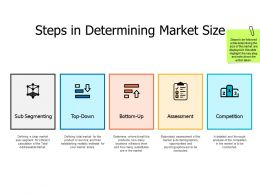 Steps In Determining Market Size Top Down A475 Ppt Powerpoint Presentation Model Ideas