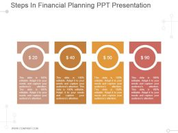 Steps In Financial Planning Ppt Presentation